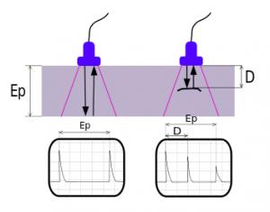 masalah tes ultrasonik